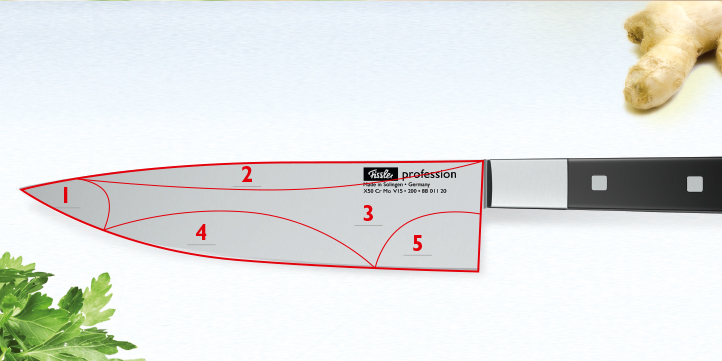 Various functions of the blade