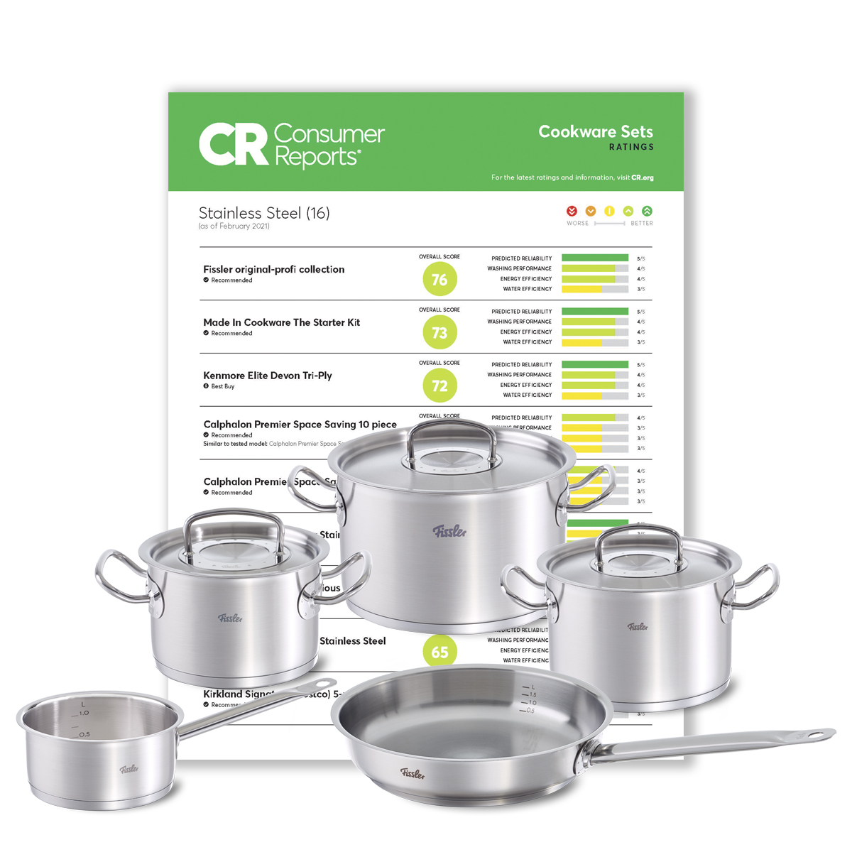 original-profi collection® 8-Piece Cookware Set reviewed by Consumer Report
